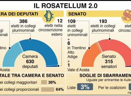 Come Funziona il Rosatellum